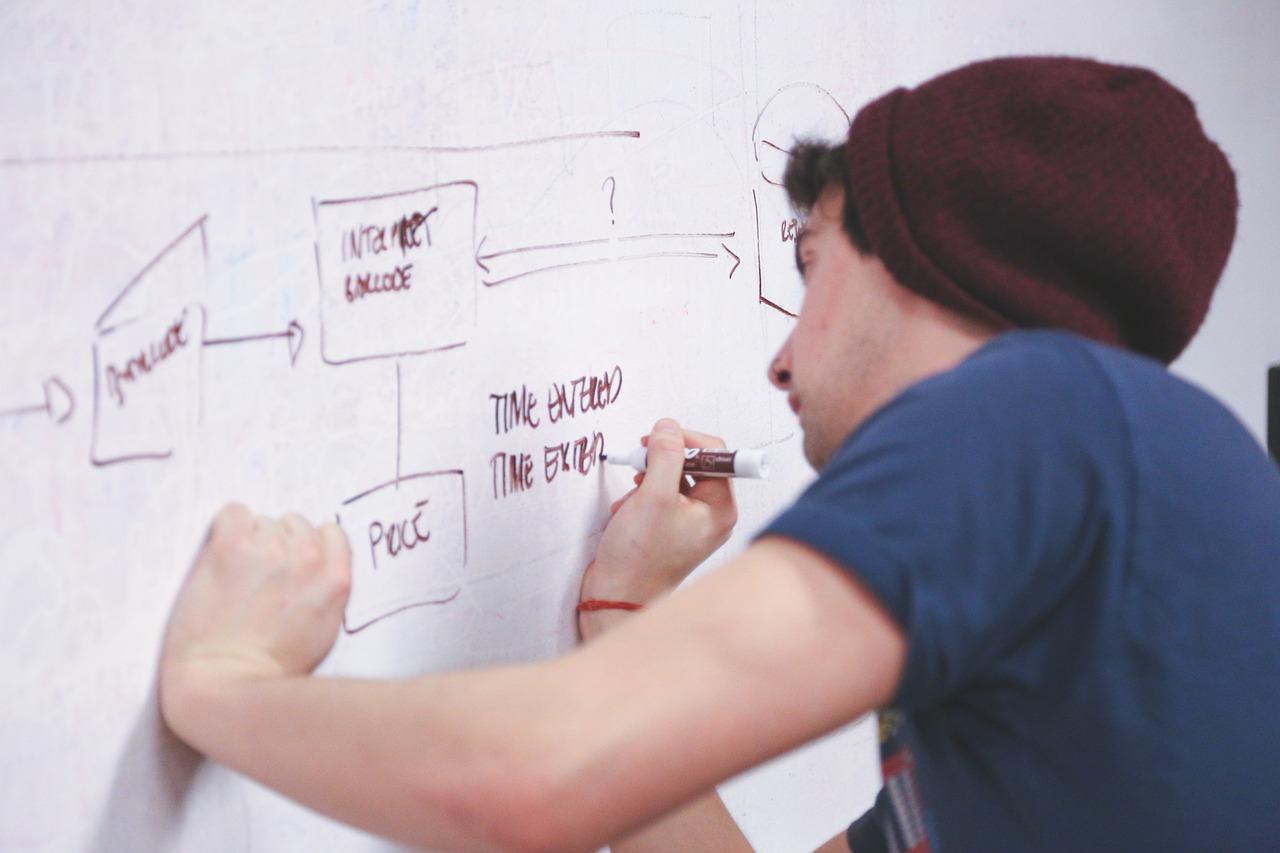 start-up business ideas